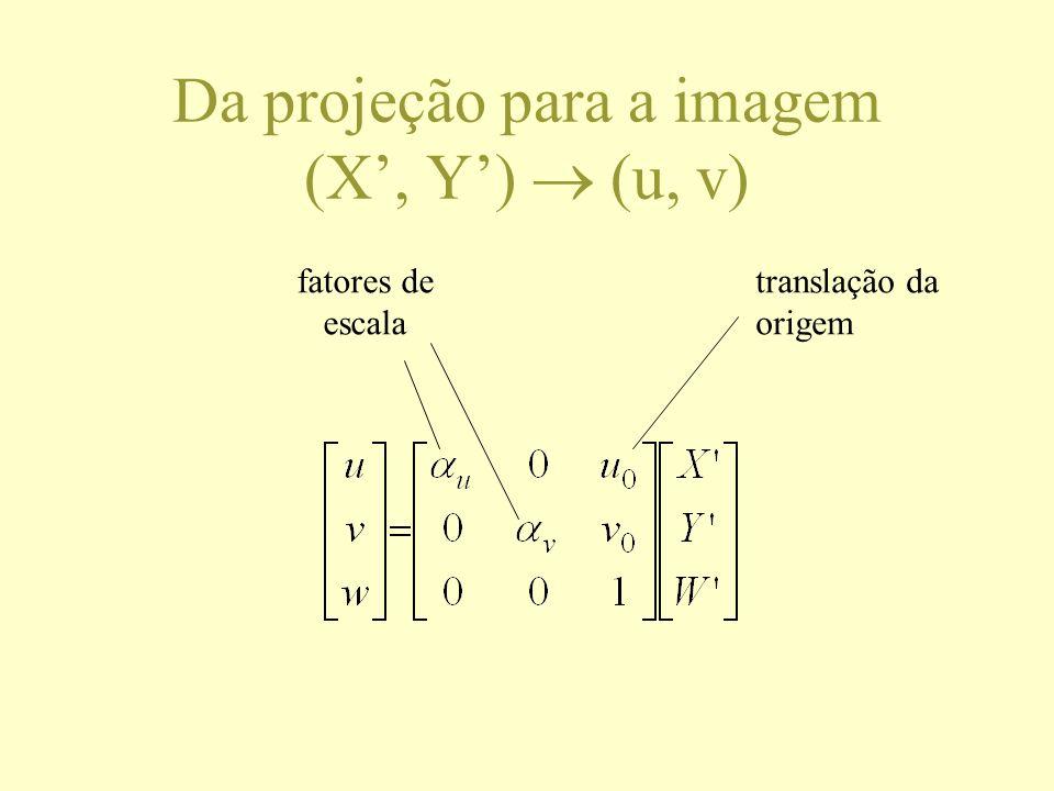 Da projeção para a imagem (X, Y) (u, v) fatores de escala translação da origem