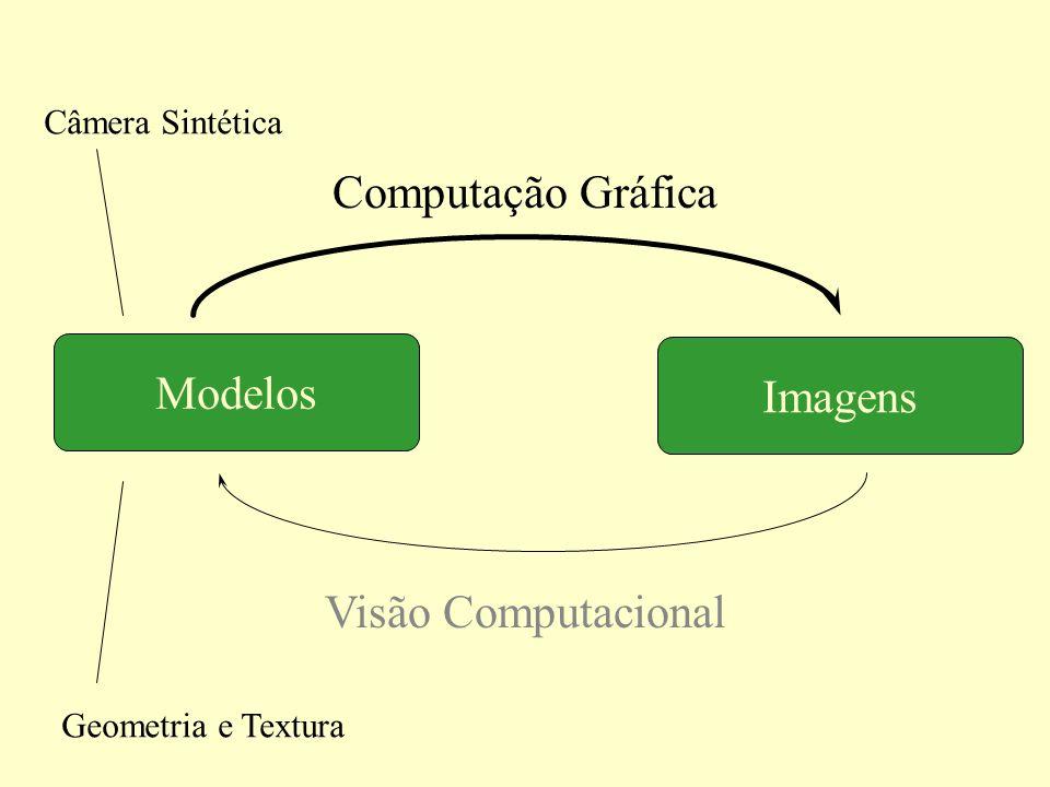 Imagens Modelos Visão Computacional Computação Gráfica Câmera Sintética Geometria e Textura