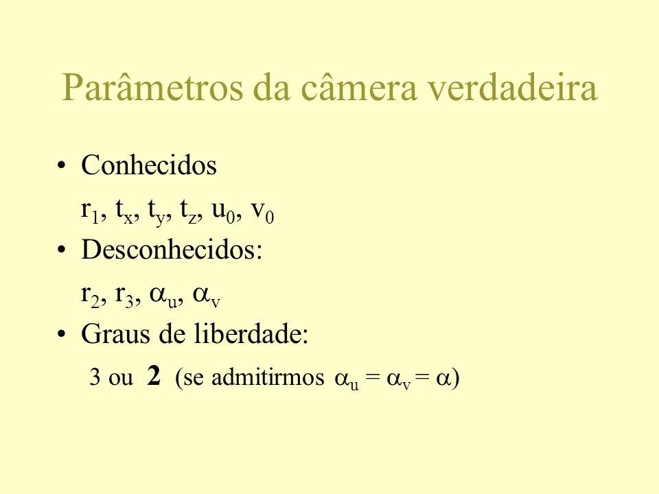 Parâmetros da câmera verdadeira Conhecidos r 1, t x, t y, t z, u 0, v 0 Desconhecidos: r 2, r 3, u, v Graus de liberdade: 3 ou 2 (se admitirmos u = v