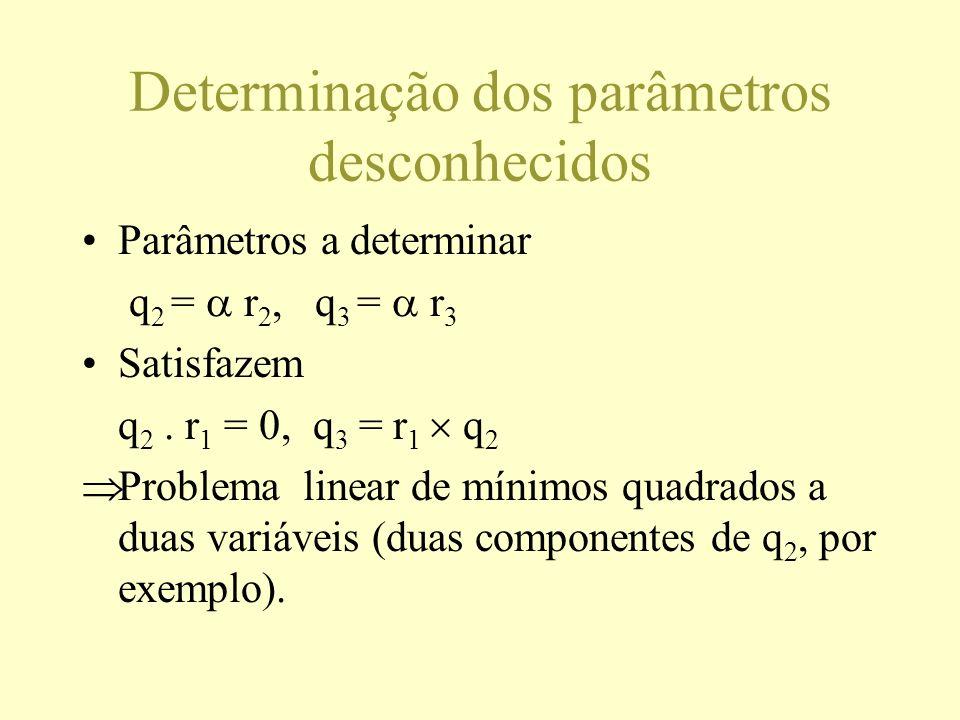 Determinação dos parâmetros desconhecidos Parâmetros a determinar q 2 = r 2, q 3 = r 3 Satisfazem q 2. r 1 = 0, q 3 = r 1 q 2 Problema linear de mínim