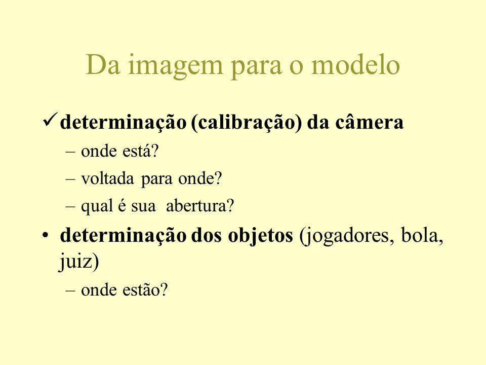 Da imagem para o modelo determinação (calibração) da câmera –onde está? –voltada para onde? –qual é sua abertura? determinação dos objetos (jogadores,