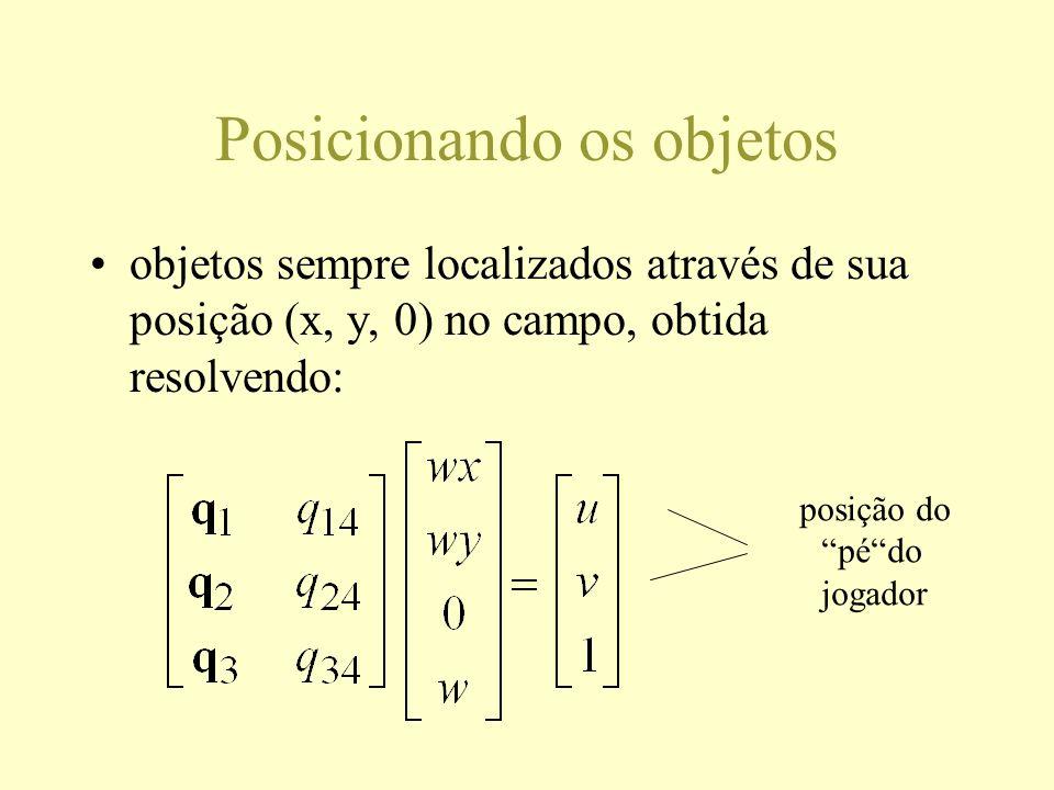 Posicionando os objetos objetos sempre localizados através de sua posição (x, y, 0) no campo, obtida resolvendo: posição do pédo jogador
