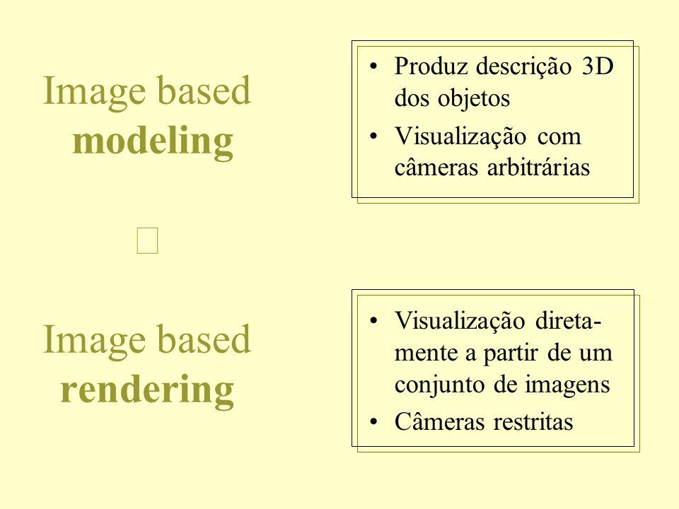 Image based modeling Image based rendering Produz descrição 3D dos objetos Visualização com câmeras arbitrárias Visualização direta- mente a partir de