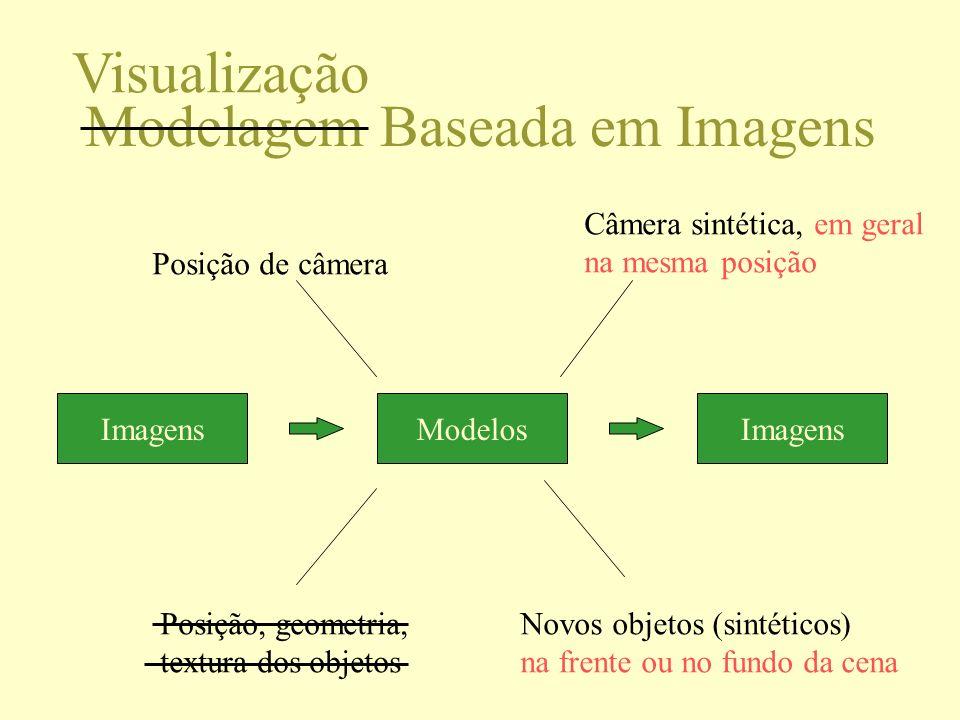 Modelagem Baseada em Imagens ImagensModelosImagens Posição de câmera Posição, geometria, textura dos objetos Câmera sintética, em geral na mesma posiç