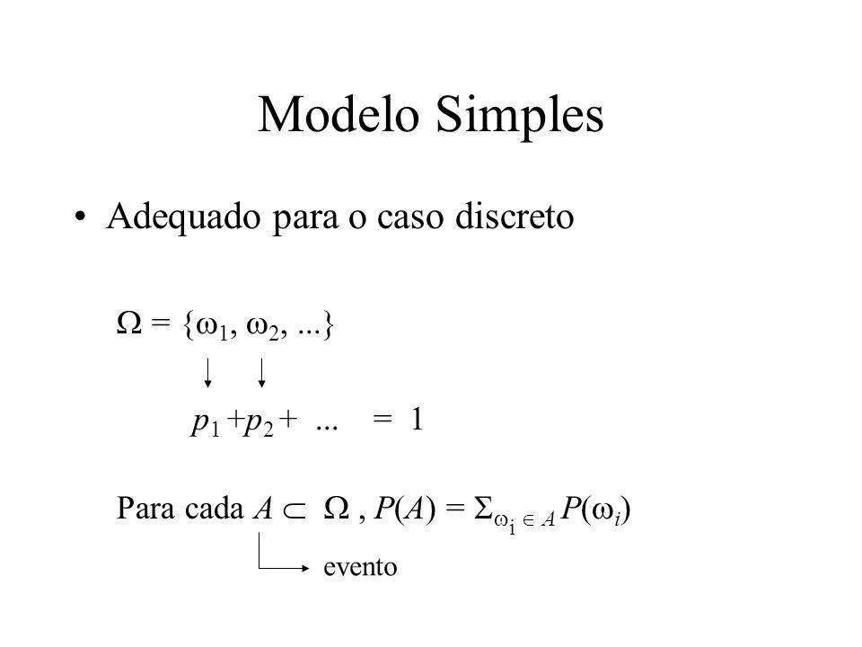 Modelo Simples Adequado para o caso discreto = { 1, 2,...} p 1 +p 2 +...