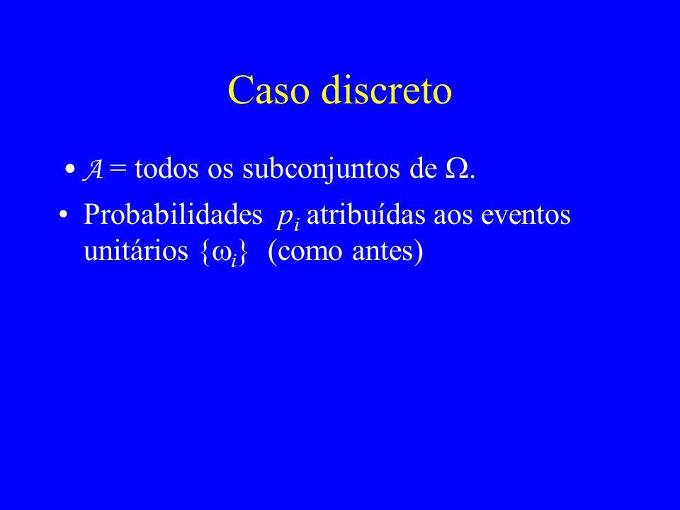 Caso discreto A = todos os subconjuntos de Probabilidades p i atribuídas aos eventos unitários { i } (como antes)