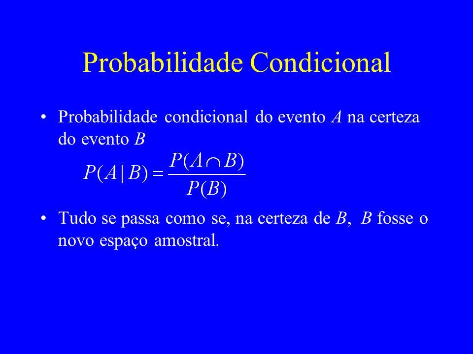 Probabilidade Condicional Probabilidade condicional do evento A na certeza do evento B Tudo se passa como se, na certeza de B, B fosse o novo espaço amostral.