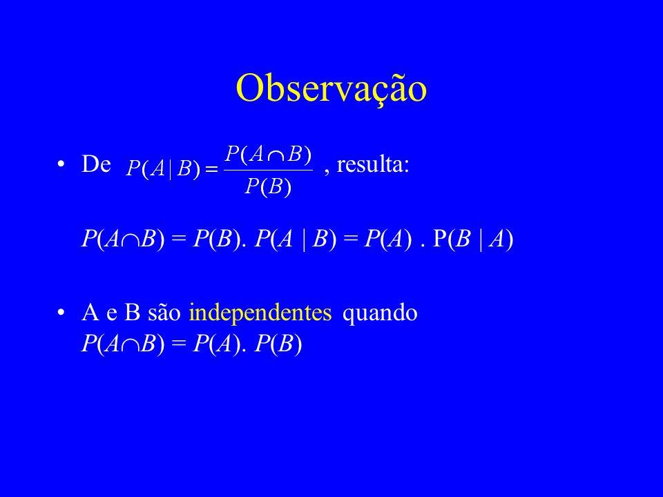 Observação De, resulta: P(A B) = P(B). P(A | B) = P(A).