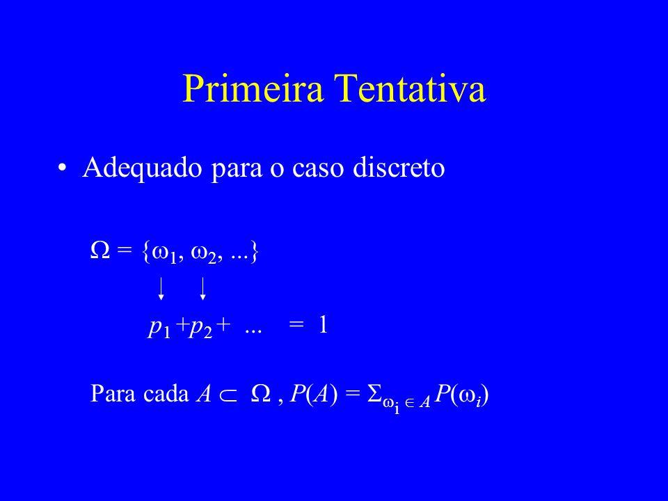 Primeira Tentativa Adequado para o caso discreto = { 1, 2,...} p 1 +p 2 +...