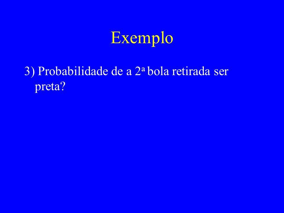 Exemplo 3) Probabilidade de a 2 a bola retirada ser preta