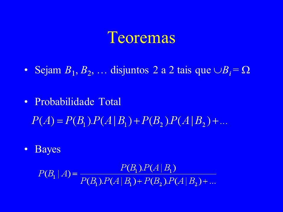Teoremas Sejam B 1, B 2, … disjuntos 2 a 2 tais que B i = Probabilidade Total Bayes