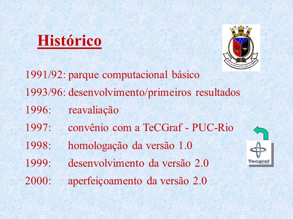Histórico 1991/92: parque computacional básico 1993/96: desenvolvimento/primeiros resultados 1996: reavaliação 1997: convênio com a TeCGraf - PUC-Rio 1998: homologação da versão 1.0 1999: desenvolvimento da versão 2.0 2000: aperfeiçoamento da versão 2.0