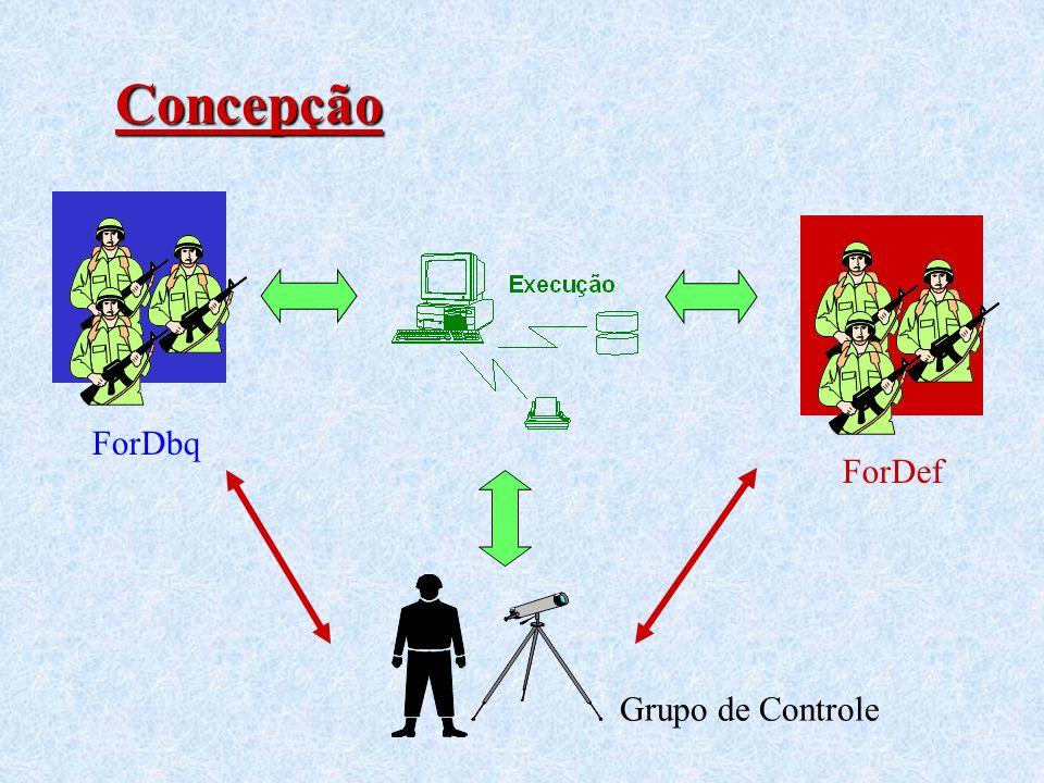 Concepção ForDbq ForDef Grupo de Controle