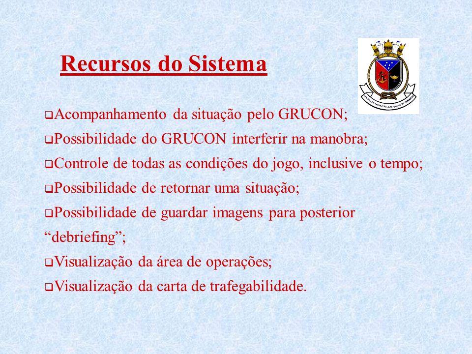 Recursos do Sistema q Acompanhamento da situação pelo GRUCON; q Possibilidade do GRUCON interferir na manobra; q Controle de todas as condições do jog