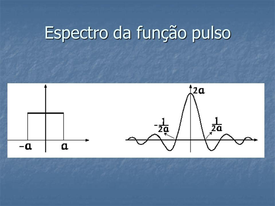 Espectro da função pulso
