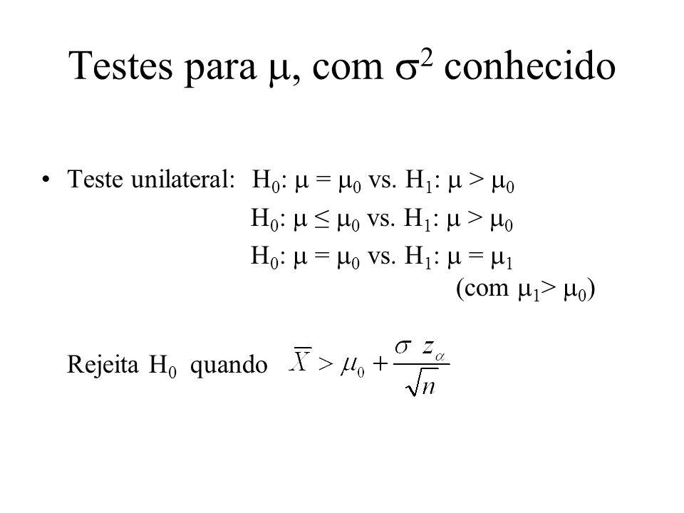 Testes para, com 2 conhecido Teste unilateral: H 0 : = 0 vs. H 1 : > 0 H 0 : 0 vs. H 1 : > 0 H 0 : = 0 vs. H 1 : = 1 (com 1 > 0 ) Rejeita H 0 quando