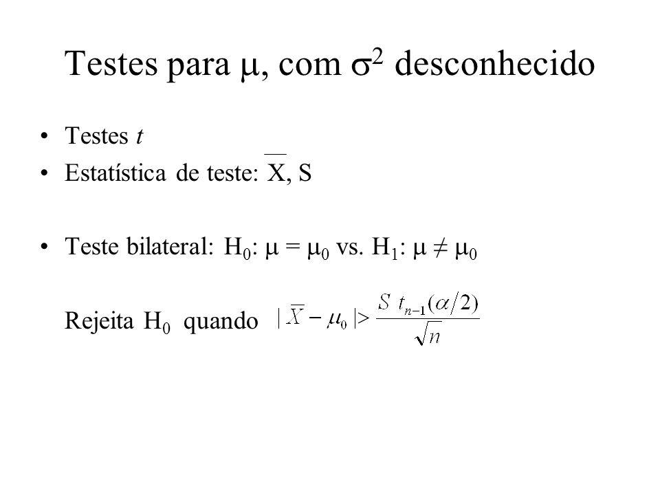 Testes para, com 2 desconhecido Testes t Estatística de teste: X, S Teste bilateral: H 0 : = 0 vs. H 1 : 0 Rejeita H 0 quando