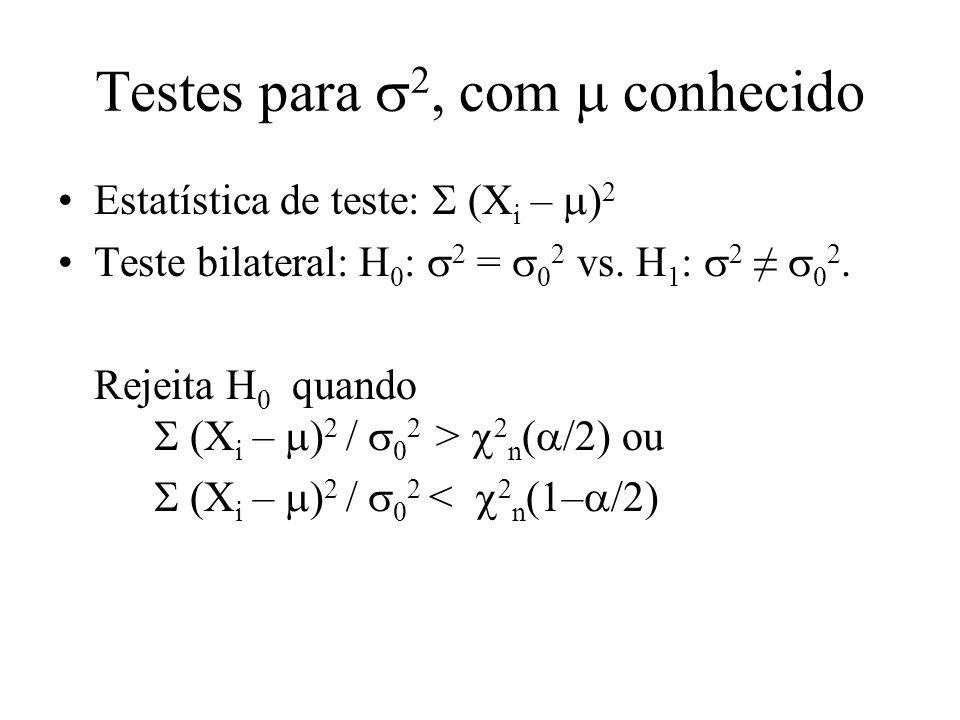 Testes para, com conhecido Estatística de teste: (X i – ) 2 Teste bilateral: H 0 : = 0 2 vs. H 1 : 0 2. Rejeita H 0 quando (X i – ) 2 / 0 2 > n ( /2)