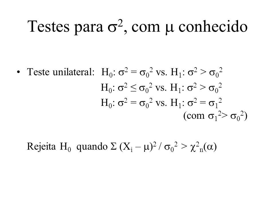 Testes para 2, com conhecido Teste unilateral: H 0 : = 0 vs. H 1 : > 0 H 0 : 0 vs. H 1 : > 0 H 0 : = 0 vs. H 1 : = 1 (com 1 > 0 ) Rejeita H 0 quando (