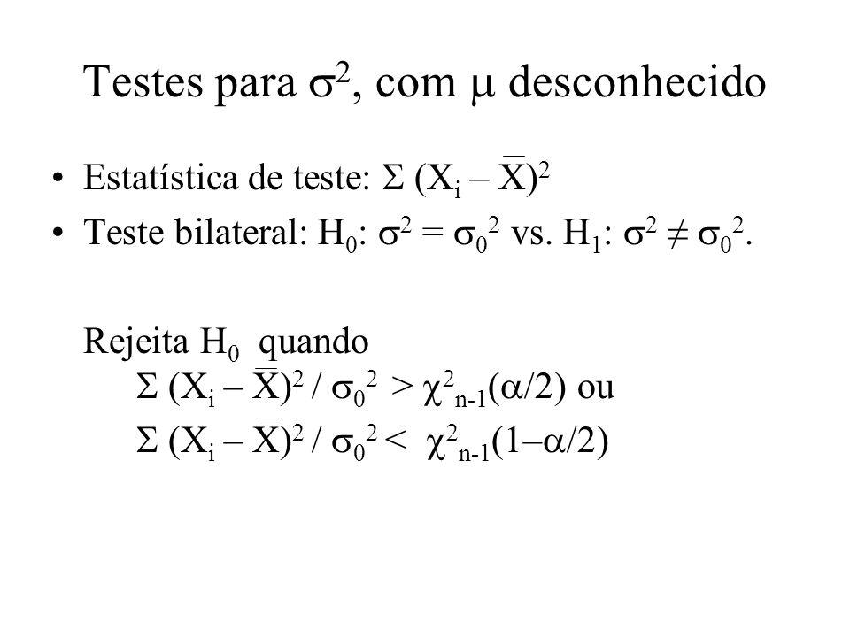 Testes para, com desconhecido Estatística de teste: (X i – X) 2 Teste bilateral: H 0 : = 0 2 vs. H 1 : 0 2. Rejeita H 0 quando (X i – X) 2 / 0 2 > n-1