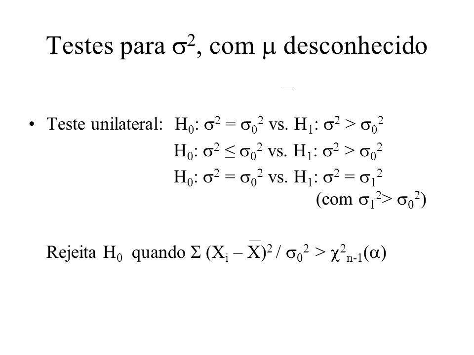 Testes para 2, com desconhecido Teste unilateral: H 0 : = 0 vs. H 1 : > 0 H 0 : 0 vs. H 1 : > 0 H 0 : = 0 vs. H 1 : = 1 (com 1 > 0 ) Rejeita H 0 quand