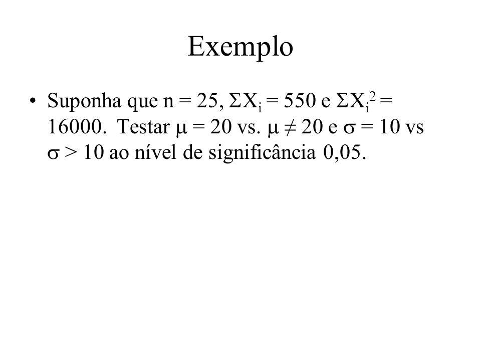 Exemplo Suponha que n = 25, X i = 550 e X i 2 = 16000. Testar = 20 vs. 20 e = 10 vs > 10 ao nível de significância 0,05.