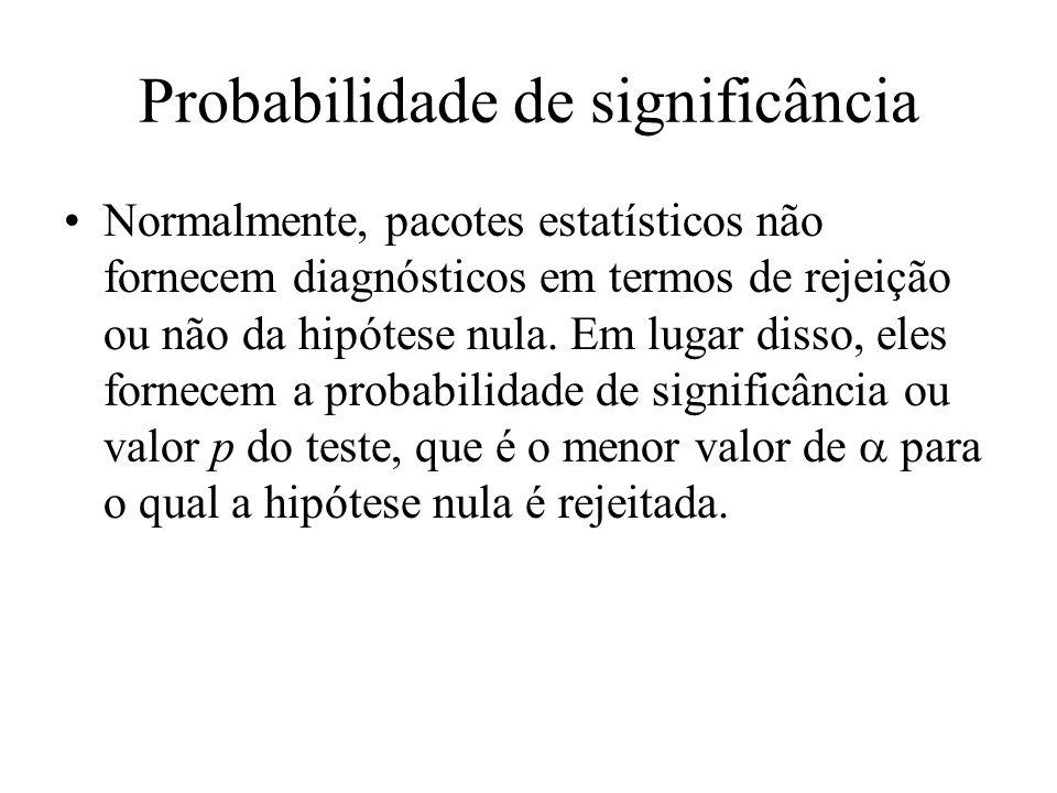 Probabilidade de significância Normalmente, pacotes estatísticos não fornecem diagnósticos em termos de rejeição ou não da hipótese nula. Em lugar dis