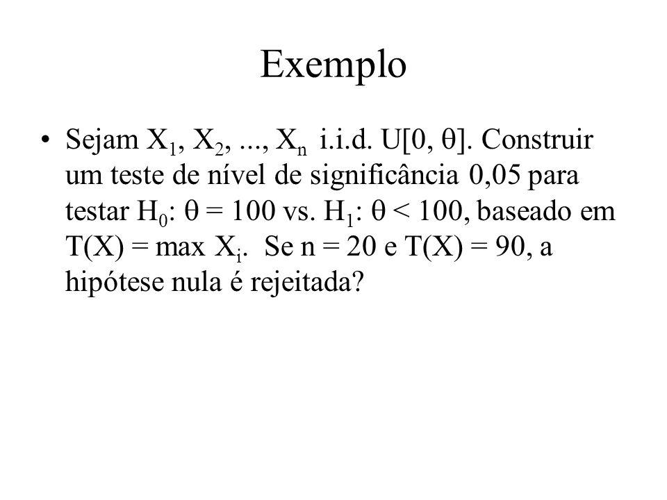 Exemplo Sejam X 1, X 2,..., X n i.i.d. U[0, ]. Construir um teste de nível de significância 0,05 para testar H 0 : = 100 vs. H 1 : < 100, baseado em T