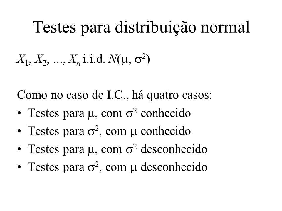 Testes para distribuição normal X 1, X 2,..., X n i.i.d. N(, 2 ) Como no caso de I.C., há quatro casos: Testes para, com 2 conhecido Testes para 2, co