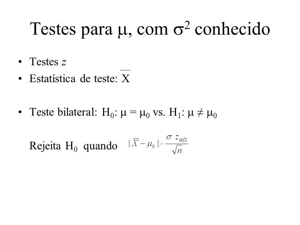 Testes para, com 2 conhecido Testes z Estatística de teste: X Teste bilateral: H 0 : = 0 vs. H 1 : 0 Rejeita H 0 quando