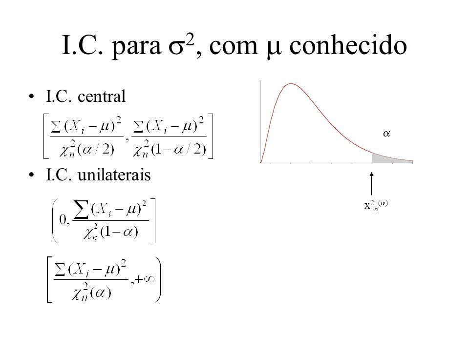 I.C. para, com conhecido I.C. central I.C. unilaterais x 2 n ( )