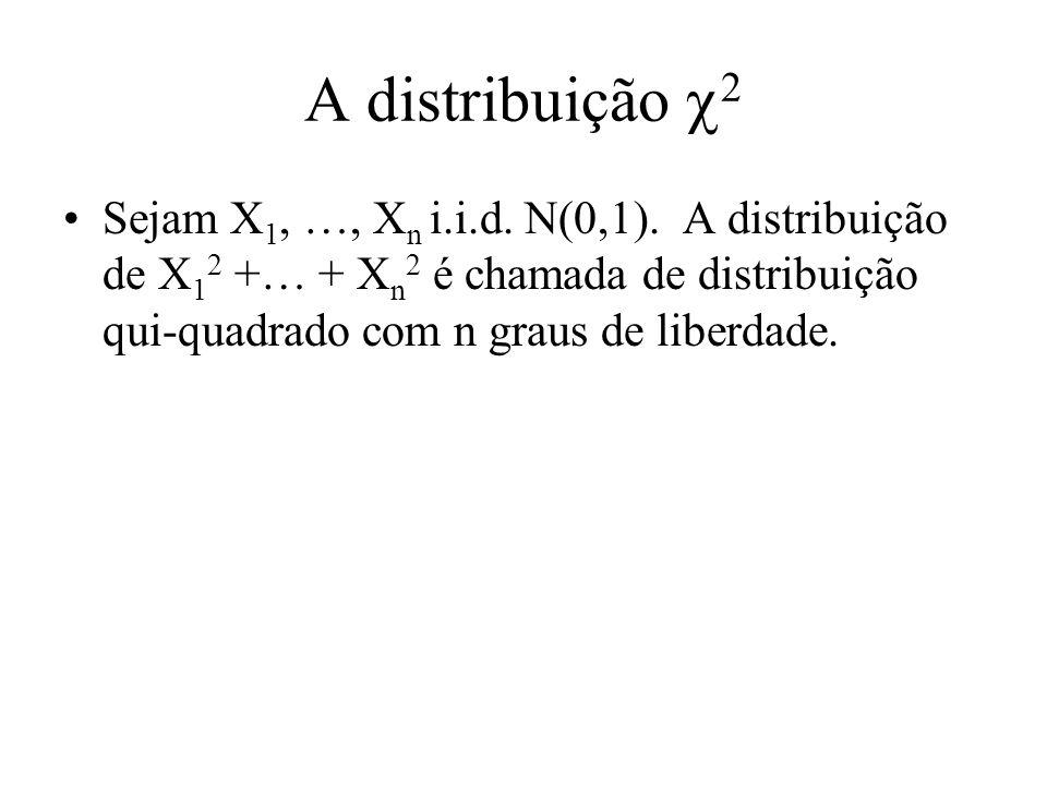 A distribuição 2 Sejam X 1, …, X n i.i.d. N(0,1).