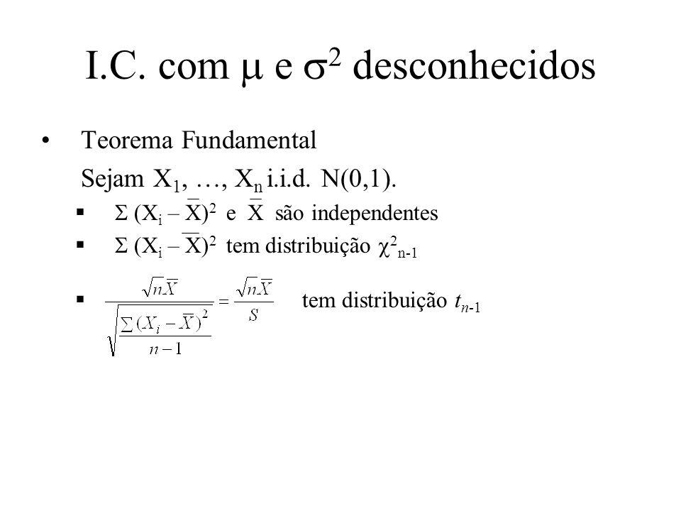 I.C. com e 2 desconhecidos Teorema Fundamental Sejam X 1, …, X n i.i.d.
