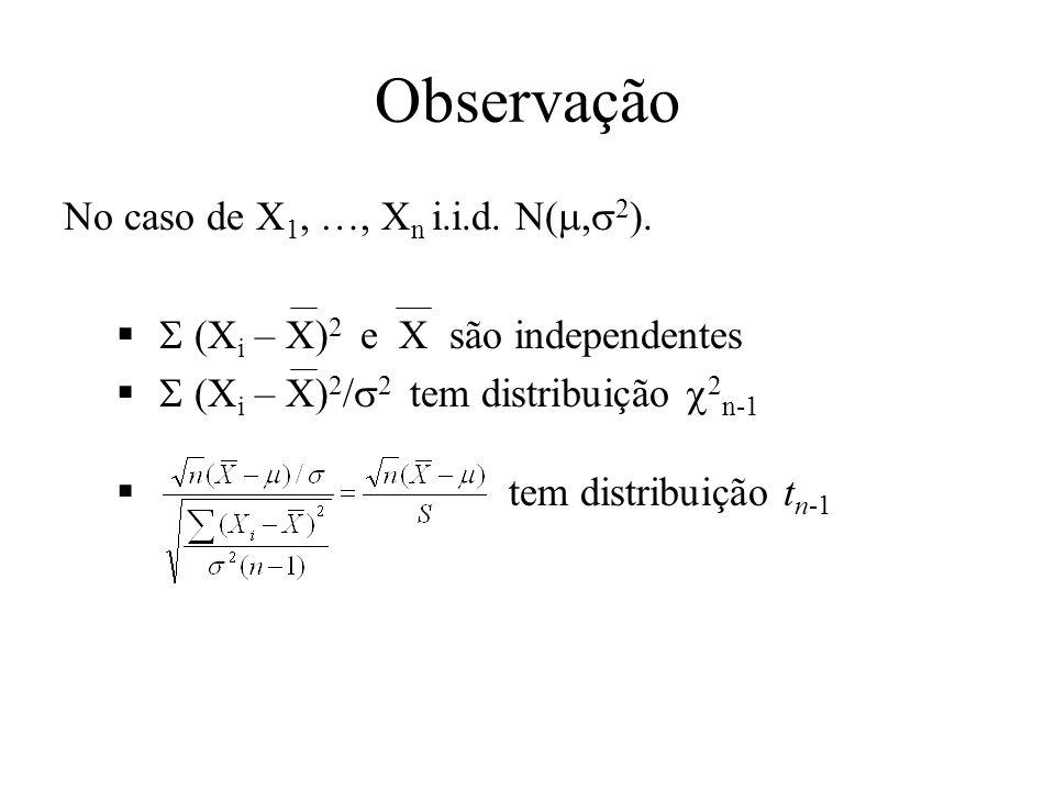 Observação No caso de X 1, …, X n i.i.d. N(, 2 ).
