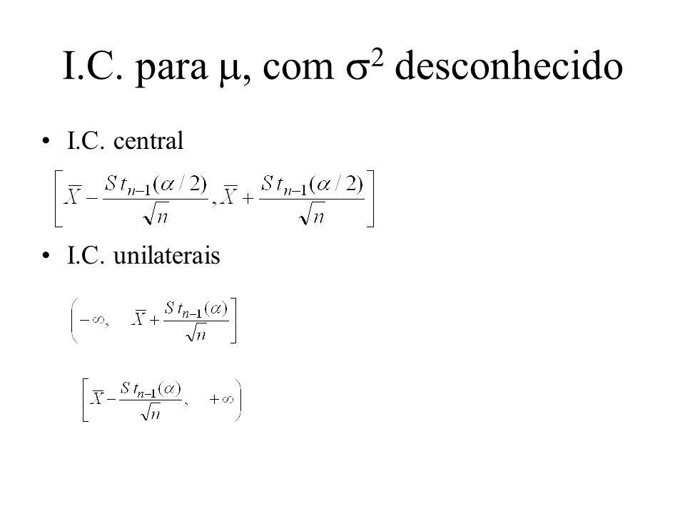 I.C. para, com 2 desconhecido I.C. central I.C. unilaterais