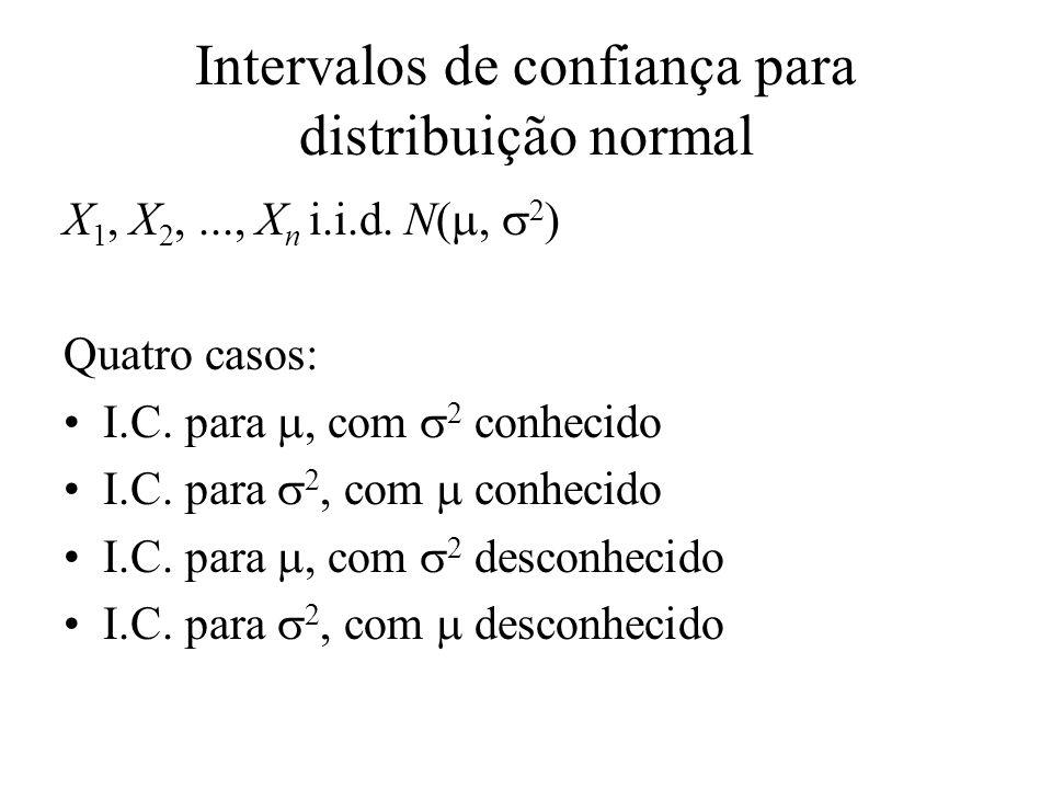 Intervalos de confiança para distribuição normal X 1, X 2,..., X n i.i.d.