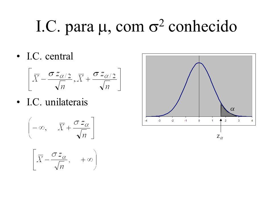 I.C. para, com 2 conhecido I.C. central I.C. unilaterais z