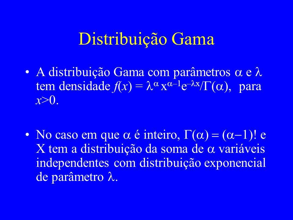 Distribuição Gama A distribuição Gama com parâmetros e tem densidade f(x) = x –1 e – x / ( ), para x>0.