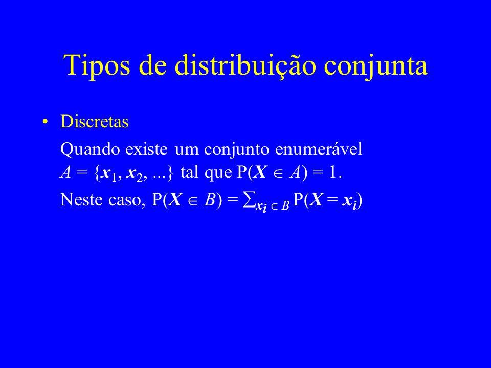 Tipos de distribuição conjunta Discretas Quando existe um conjunto enumerável A = {x 1, x 2,...} tal que P(X A) = 1.