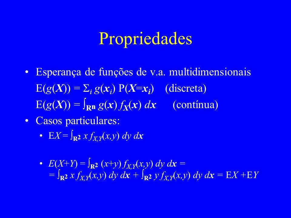 Propriedades Esperança de funções de v.a.