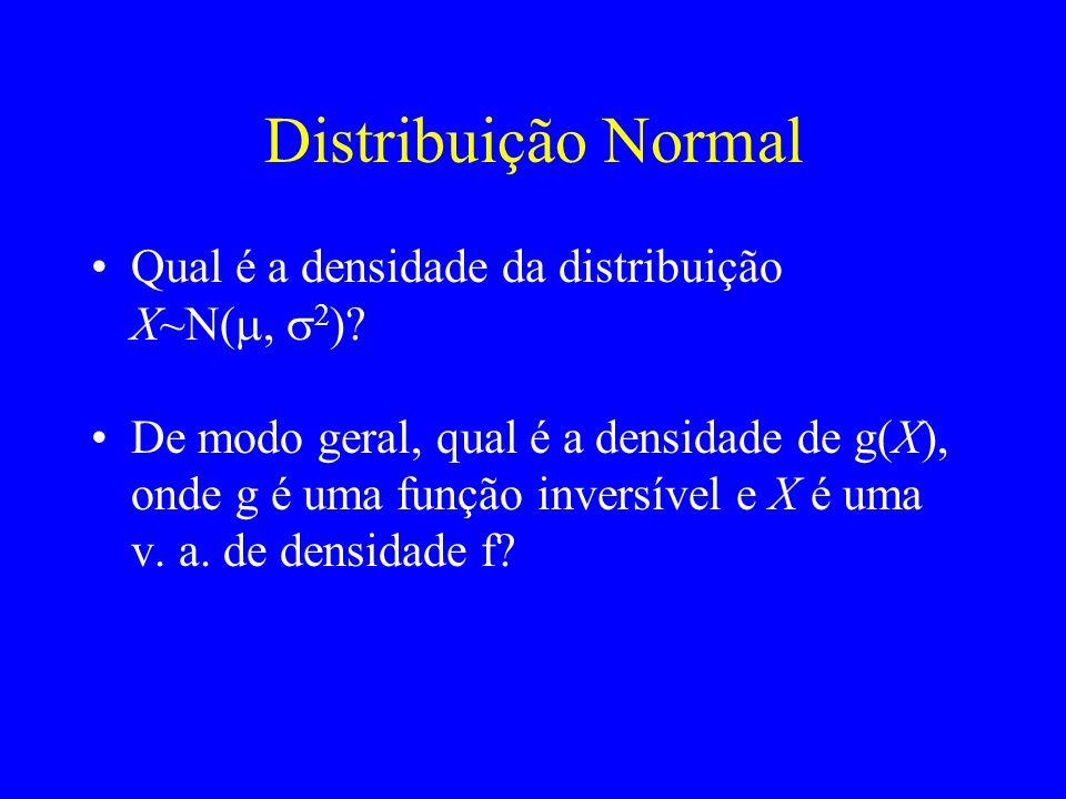 Distribuição Normal Qual é a densidade da distribuição X~N( 2 ).