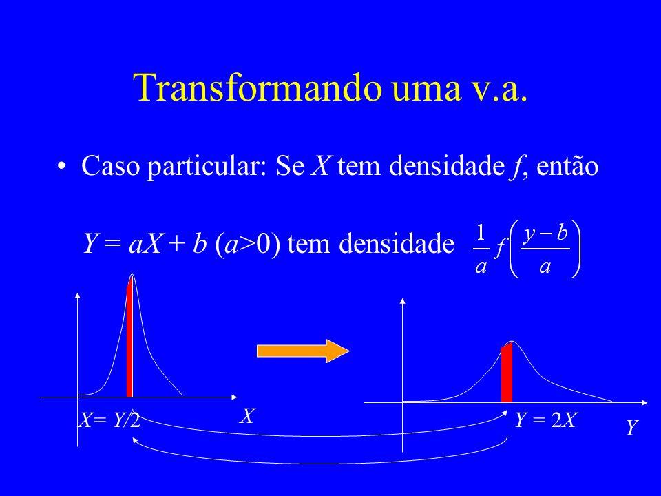 Função de Distribuição Acumulada A distribuição conjunta de X = (X 1, X 2,..., X n ) é completamente caracterizada pela sua função de distribuição acumulada.