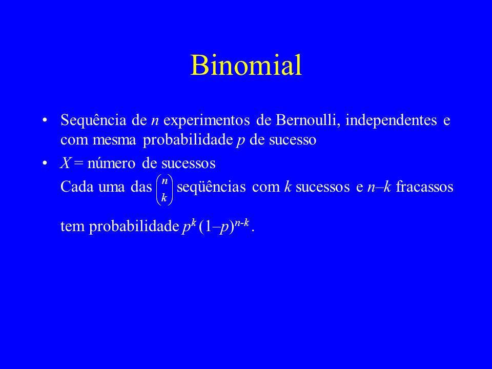Binomial Sequência de n experimentos de Bernoulli, independentes e com mesma probabilidade p de sucesso X = número de sucessos Cada uma das seqüências