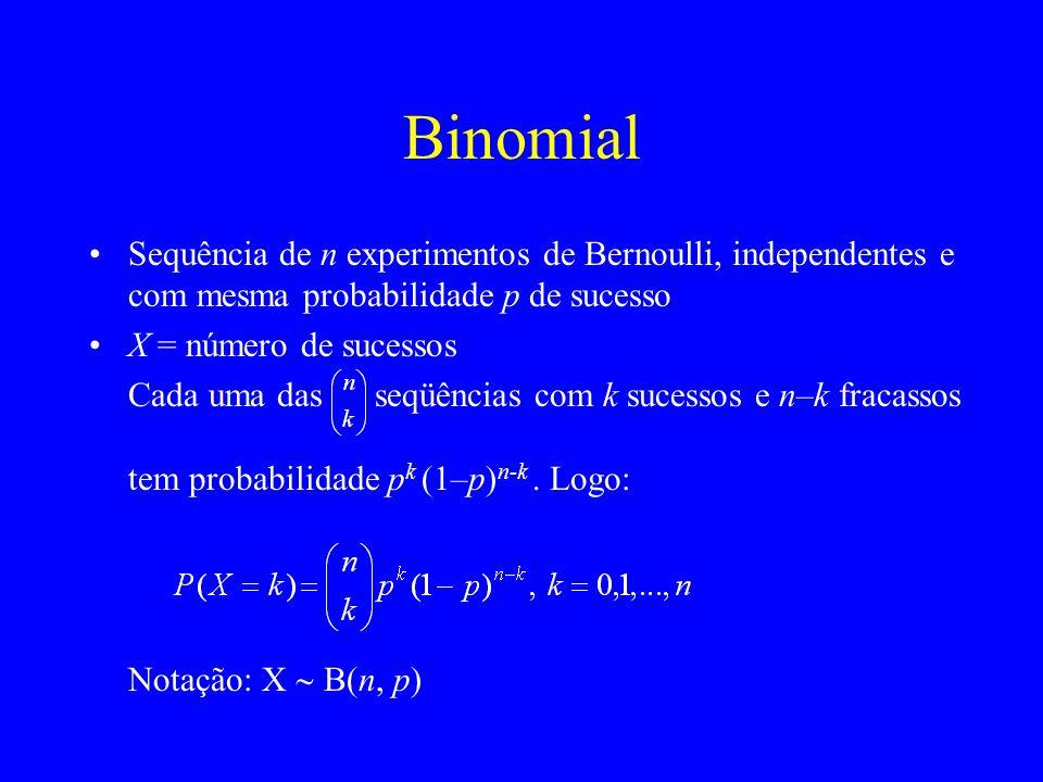 Binomial Sequência de n experimentos de Bernoulli, independentes e com mesma probabilidade p de sucesso X = número de sucessos Cada uma das seqüências com k sucessos e n–k fracassos tem probabilidade p k (1–p) n-k.