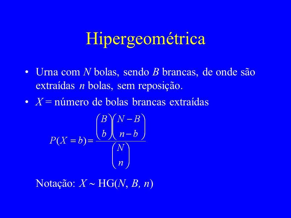 Hipergeométrica Urna com N bolas, sendo B brancas, de onde são extraídas n bolas, sem reposição.