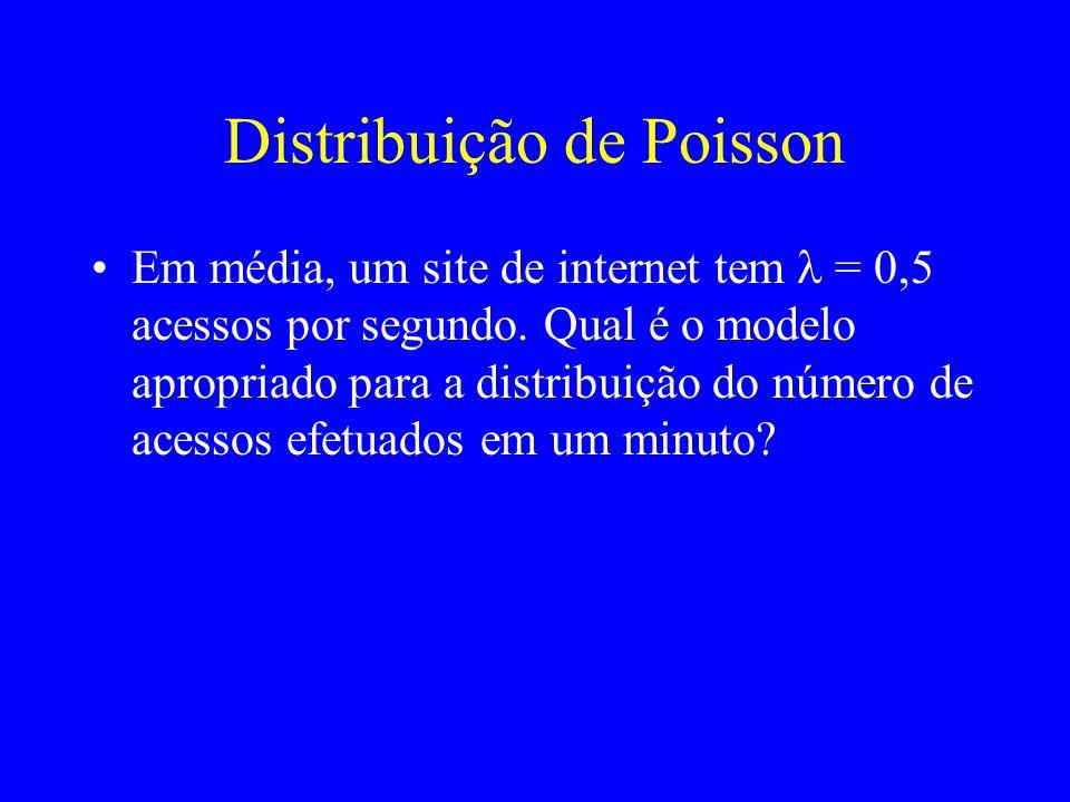 Distribuição de Poisson Em média, um site de internet tem = 0,5 acessos por segundo. Qual é o modelo apropriado para a distribuição do número de acess