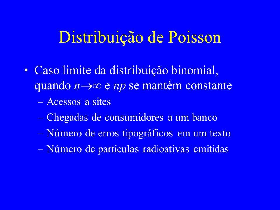Caso limite da distribuição binomial, quando n e np se mantém constante –Acessos a sites –Chegadas de consumidores a um banco –Número de erros tipográ