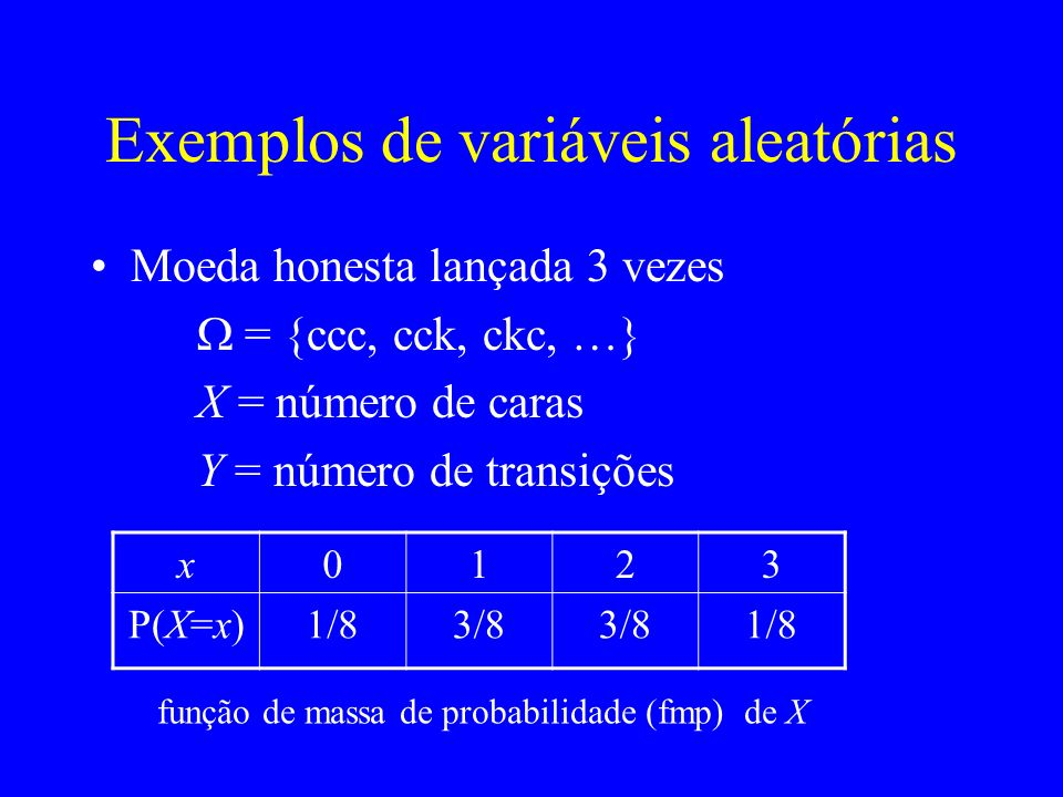 Exemplos de variáveis aleatórias Moeda honesta lançada 3 vezes = {ccc, cck, ckc, …} X = número de caras Y = número de transições x0123 P(X=x)1/83/8 1/8 função de massa de probabilidade (fmp) de X
