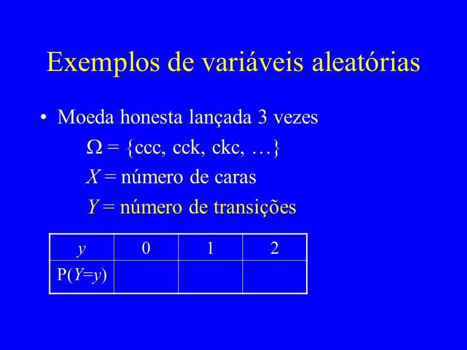 Principais Distribuições Discretas Bernoulli Binomial Geométrica Hipergeométrica Poisson