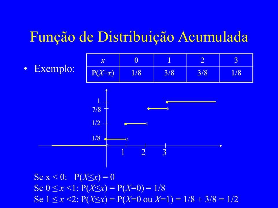 Binomial Sequência de n experimentos de Bernoulli, independentes e com mesma probabilidade p de sucesso X = número de sucessos